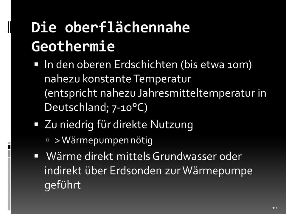 Die oberflächennahe Geothermie
