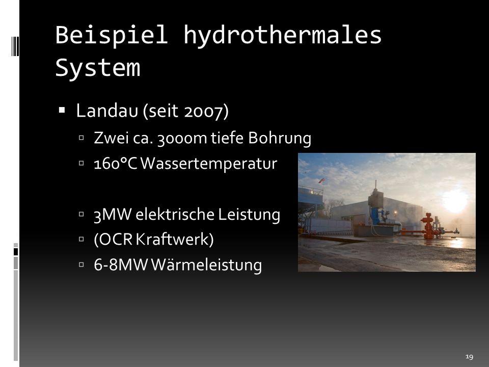 Beispiel hydrothermales System