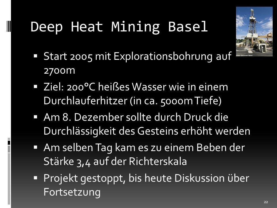 Deep Heat Mining Basel Start 2005 mit Explorationsbohrung auf 2700m