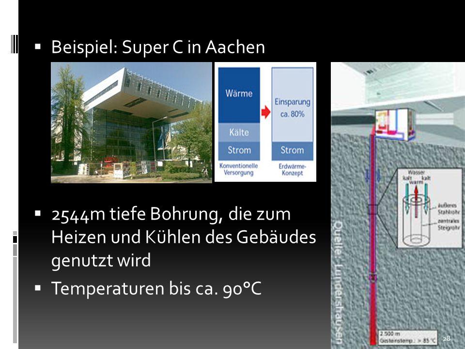 Beispiel: Super C in Aachen