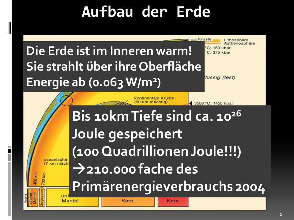 Aufbau der Erde Die Erde ist im Inneren warm! Sie strahlt über ihre Oberfläche. Energie ab (0.063 W/m2)