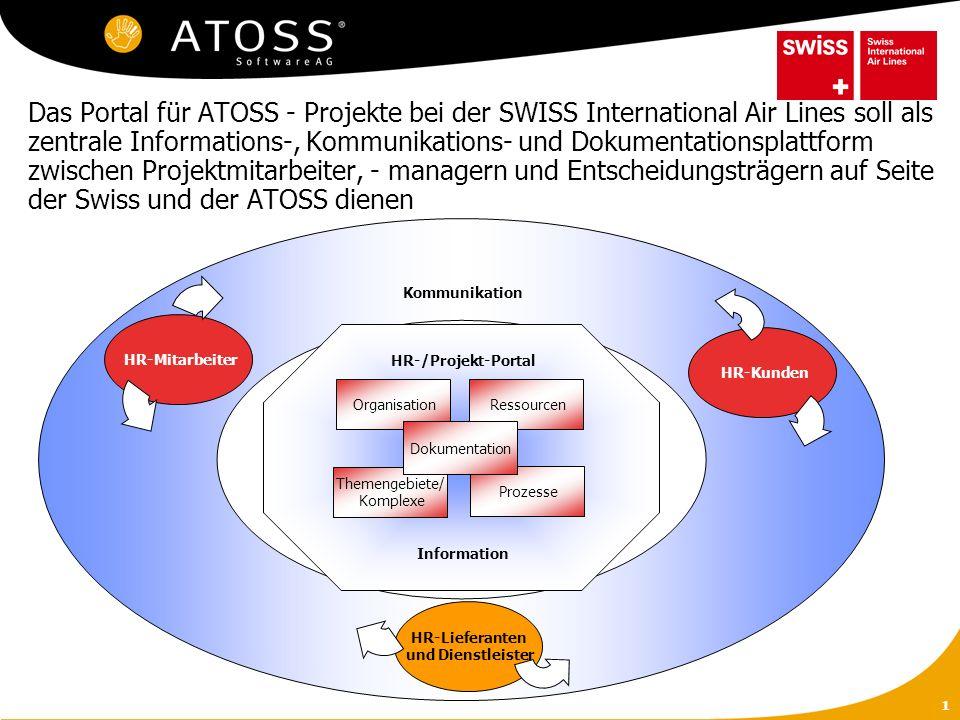 Das Portal für ATOSS - Projekte bei der SWISS International Air Lines soll als zentrale Informations-, Kommunikations- und Dokumentationsplattform zwischen Projektmitarbeiter, - managern und Entscheidungsträgern auf Seite der Swiss und der ATOSS dienen