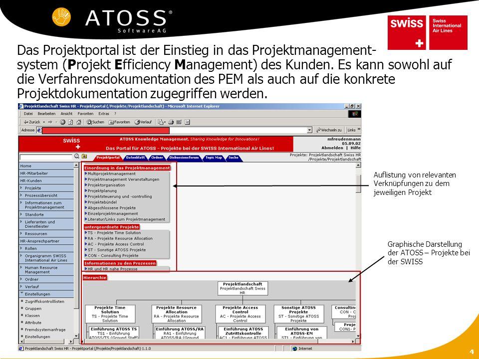 Das Projektportal ist der Einstieg in das Projektmanagement- system (Projekt Efficiency Management) des Kunden. Es kann sowohl auf die Verfahrensdokumentation des PEM als auch auf die konkrete Projektdokumentation zugegriffen werden.