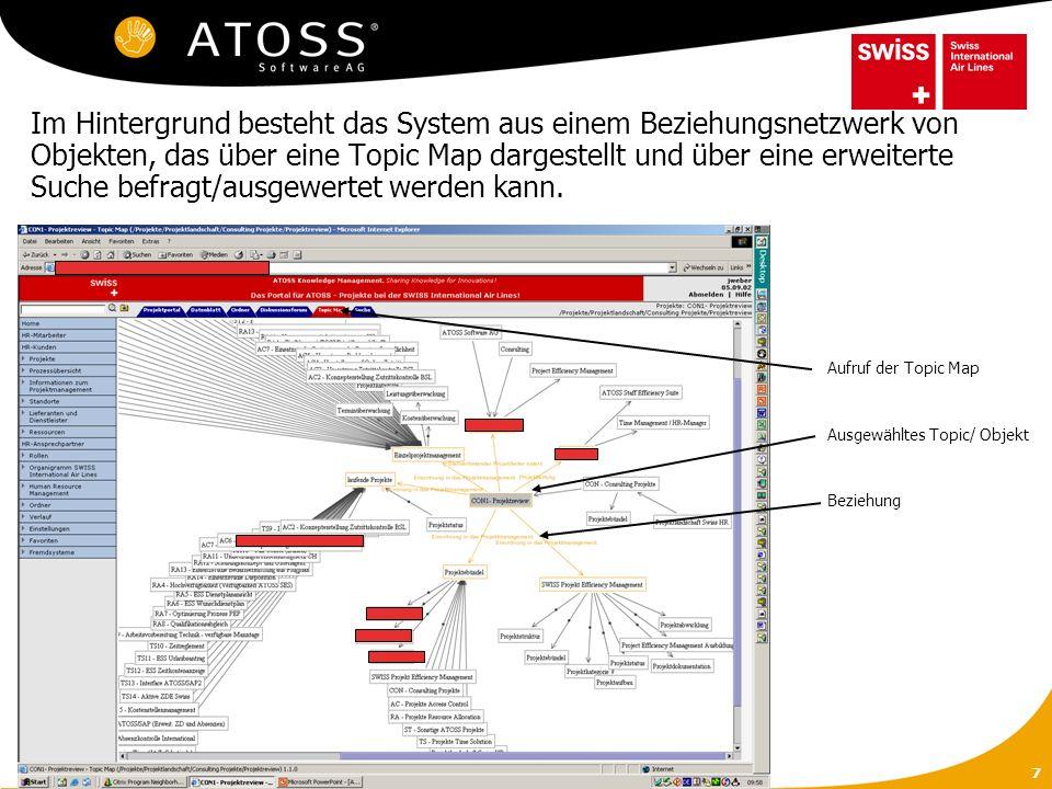 Im Hintergrund besteht das System aus einem Beziehungsnetzwerk von Objekten, das über eine Topic Map dargestellt und über eine erweiterte Suche befragt/ausgewertet werden kann.
