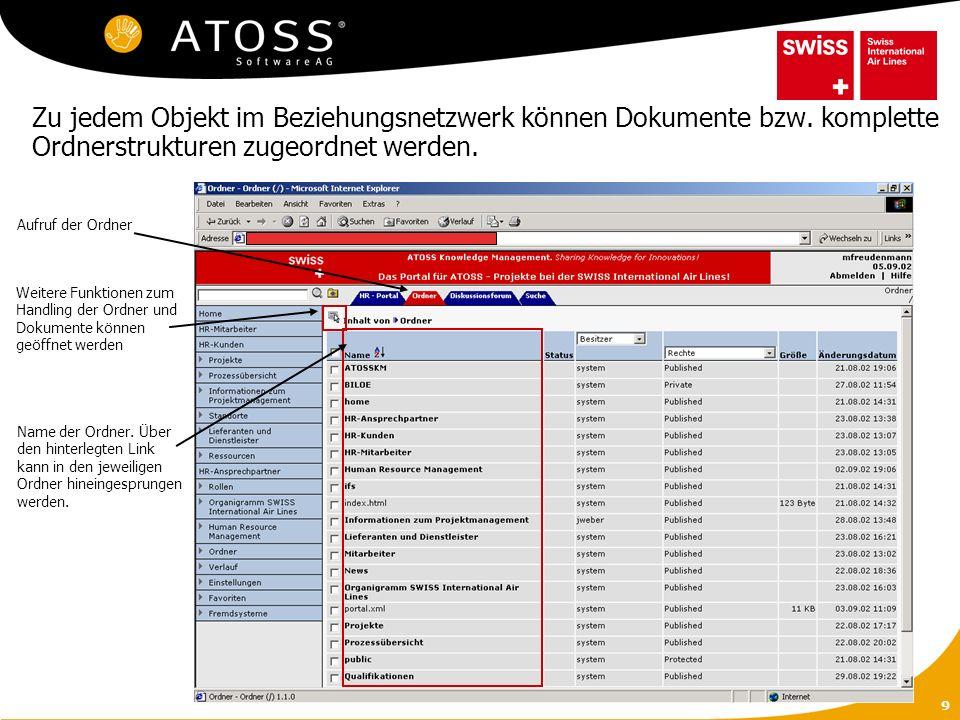 Zu jedem Objekt im Beziehungsnetzwerk können Dokumente bzw