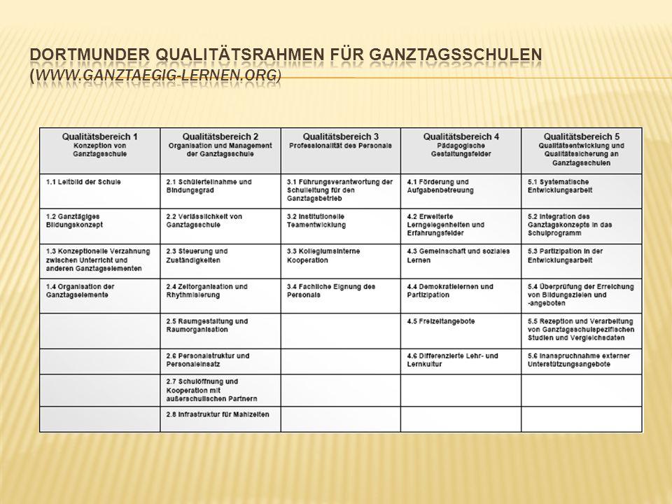 Dortmunder Qualitätsrahmen für Ganztagsschulen (www. ganztaegig-lernen