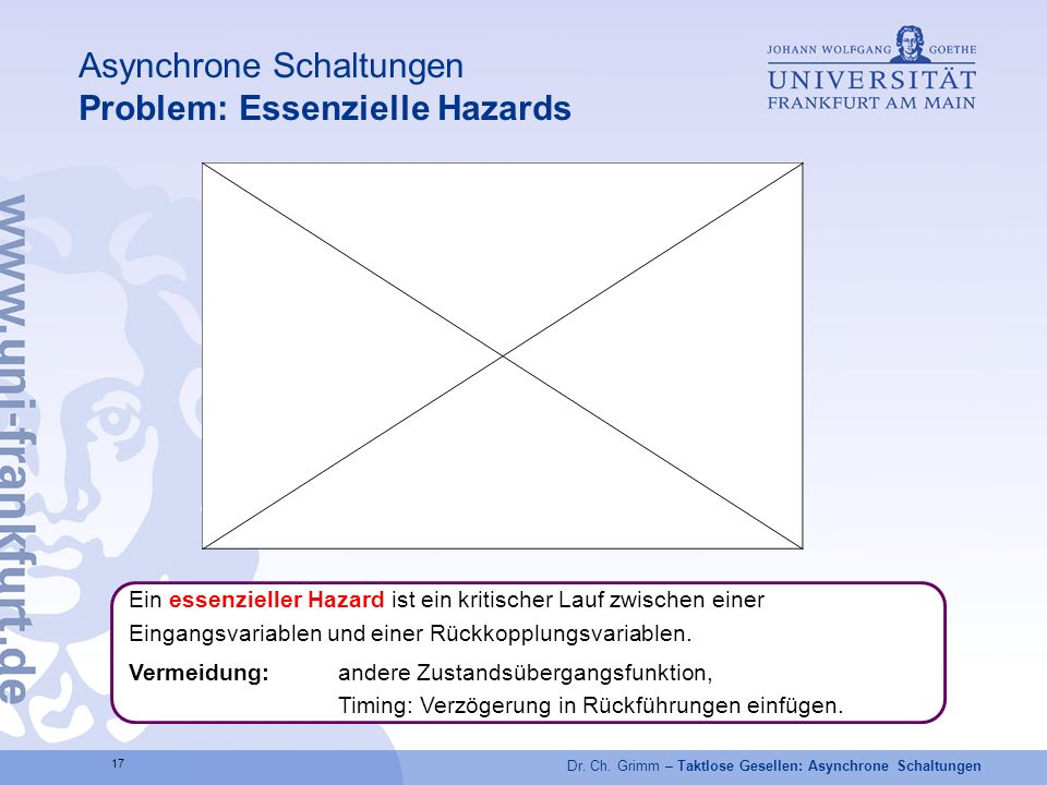 Asynchrone Schaltungen Problem: Essenzielle Hazards