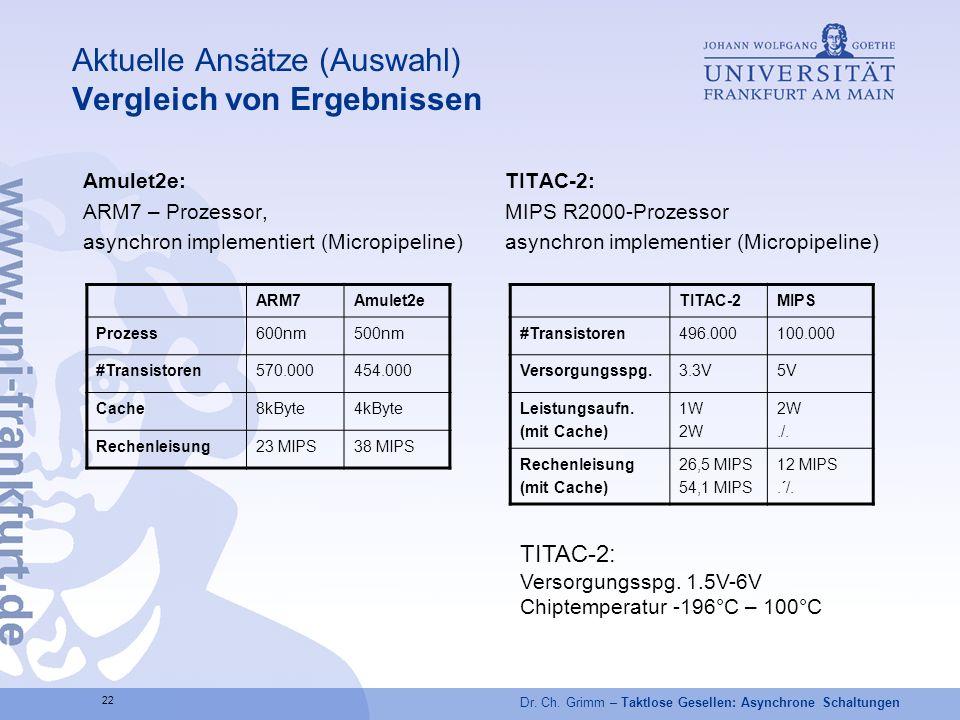 Aktuelle Ansätze (Auswahl) Vergleich von Ergebnissen