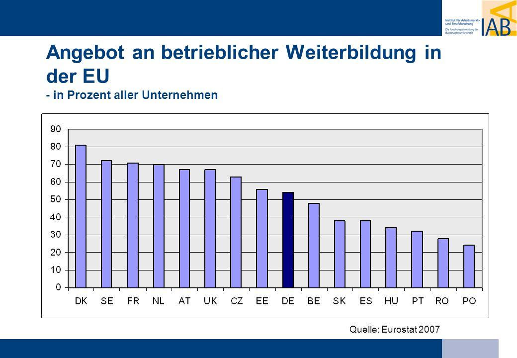 Angebot an betrieblicher Weiterbildung in der EU - in Prozent aller Unternehmen