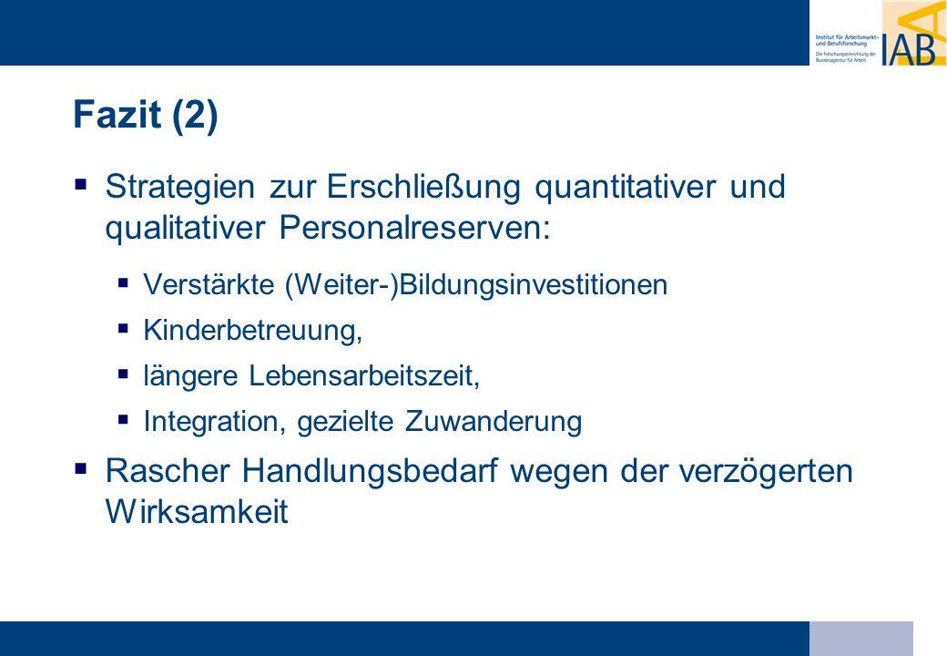 Fazit (2)Strategien zur Erschließung quantitativer und qualitativer Personalreserven: Verstärkte (Weiter-)Bildungsinvestitionen.