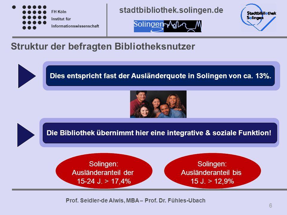 Struktur der befragten Bibliotheksnutzer