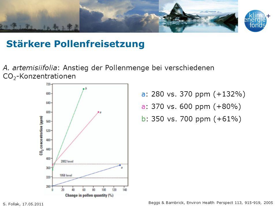 Stärkere Pollenfreisetzung