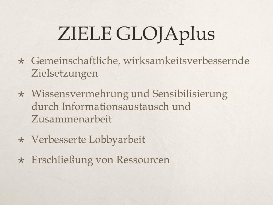 ZIELE GLOJAplus Gemeinschaftliche, wirksamkeitsverbessernde Zielsetzungen.