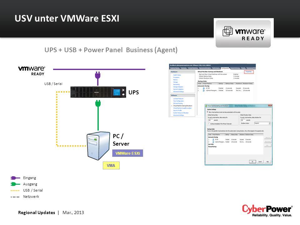 USV unter VMWare ESXI UPS + USB + Power Panel Business (Agent) UPS