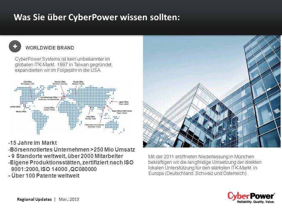 Was Sie über CyberPower wissen sollten: