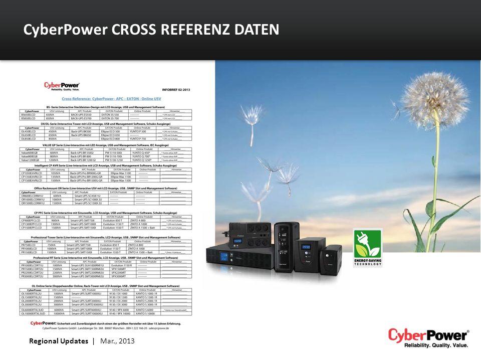 CyberPower CROSS REFERENZ DATEN