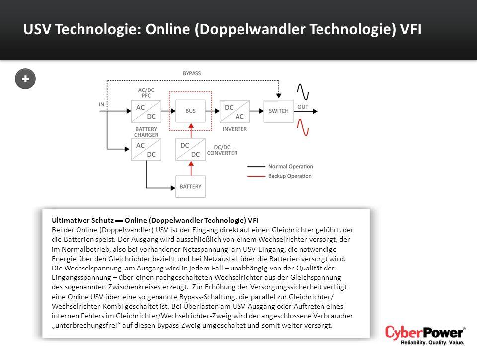 USV Technologie: Online (Doppelwandler Technologie) VFI