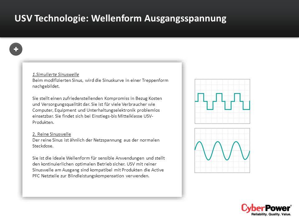 USV Technologie: Wellenform Ausgangsspannung
