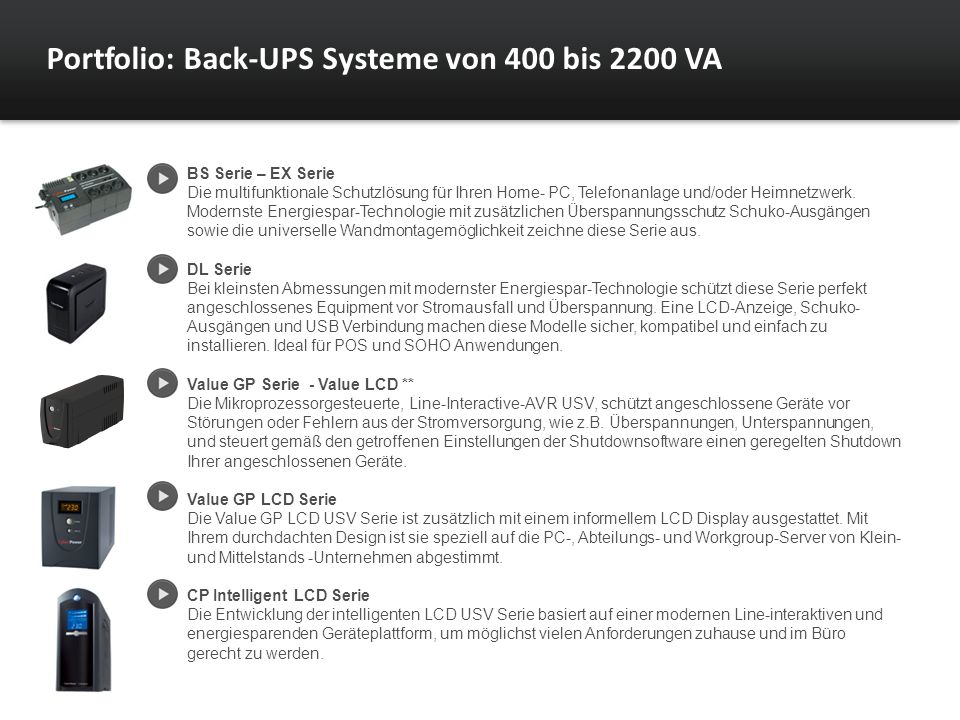 Portfolio: Back-UPS Systeme von 400 bis 2200 VA