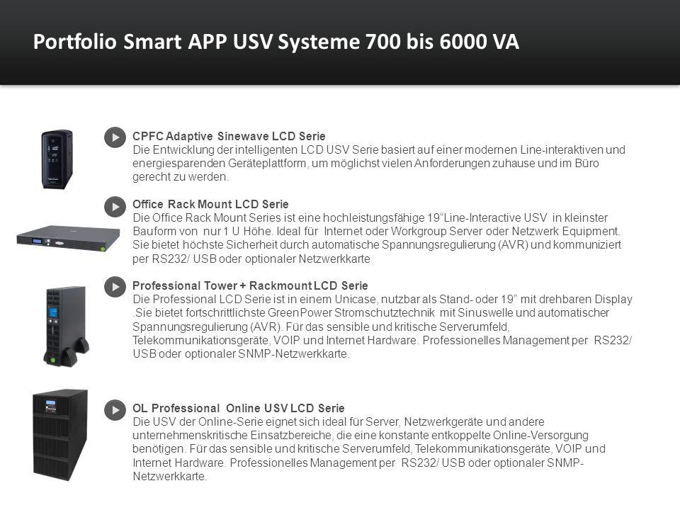 Portfolio Smart APP USV Systeme 700 bis 6000 VA