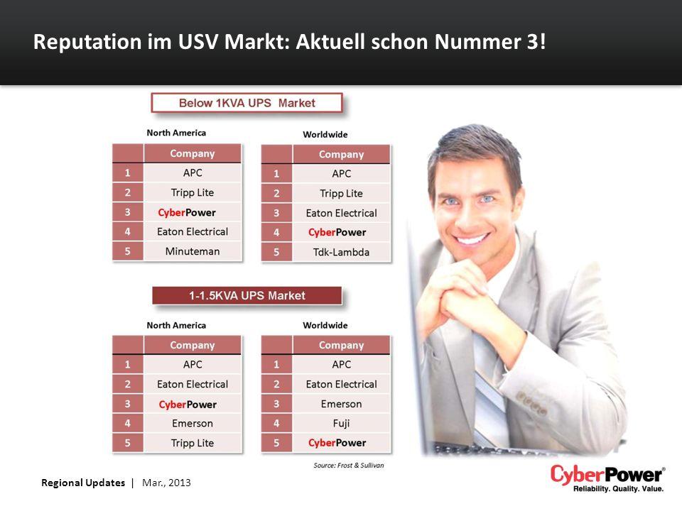 Reputation im USV Markt: Aktuell schon Nummer 3!