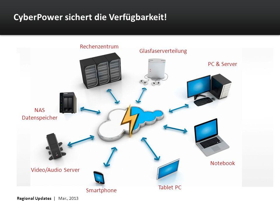 CyberPower sichert die Verfügbarkeit!