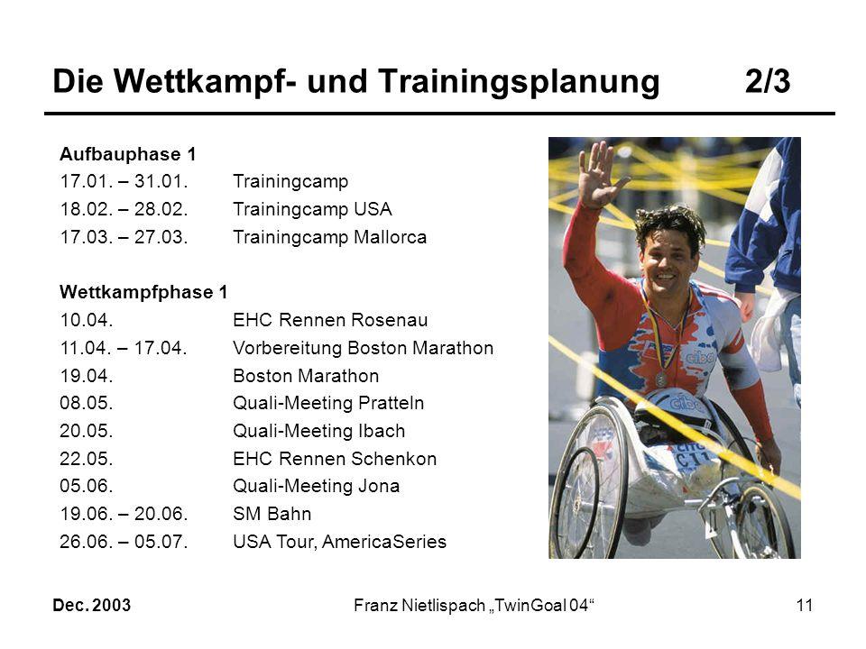 Die Wettkampf- und Trainingsplanung 2/3
