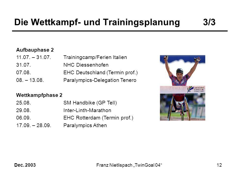 Die Wettkampf- und Trainingsplanung 3/3