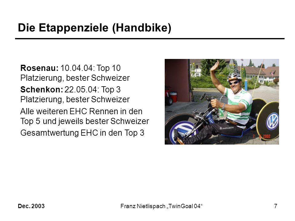 Die Etappenziele (Handbike)