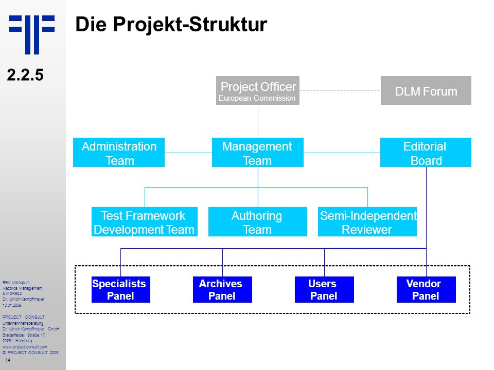 Die Projekt-Struktur 2.2.5 Management Team Project Officer