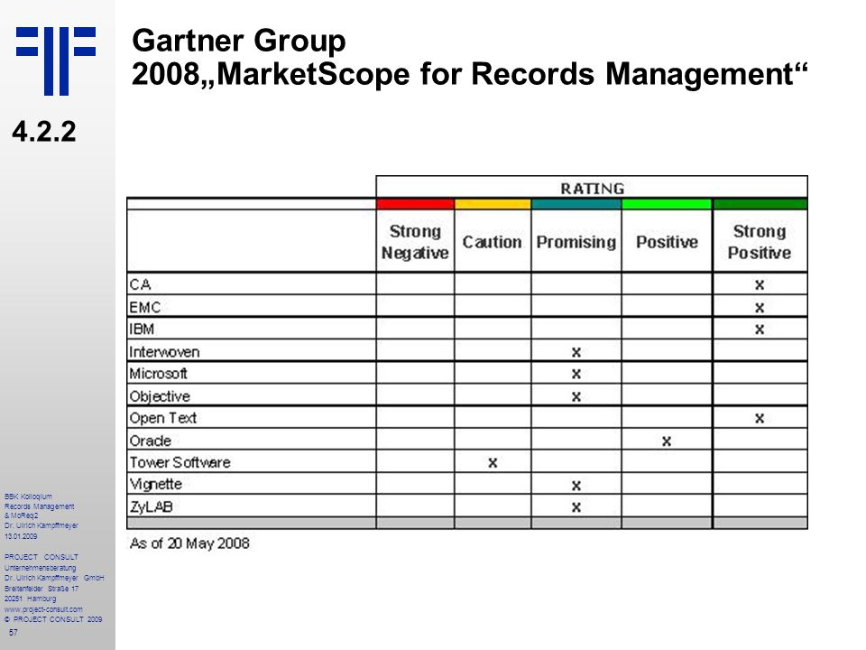 "Gartner Group 2008""MarketScope for Records Management"
