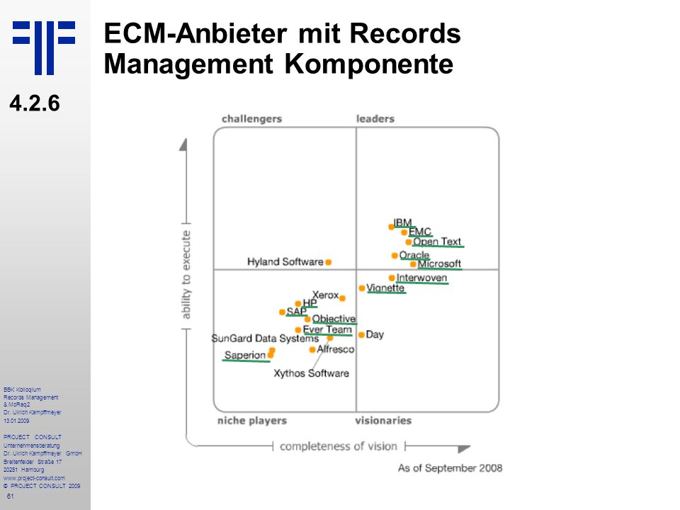 ECM-Anbieter mit Records Management Komponente