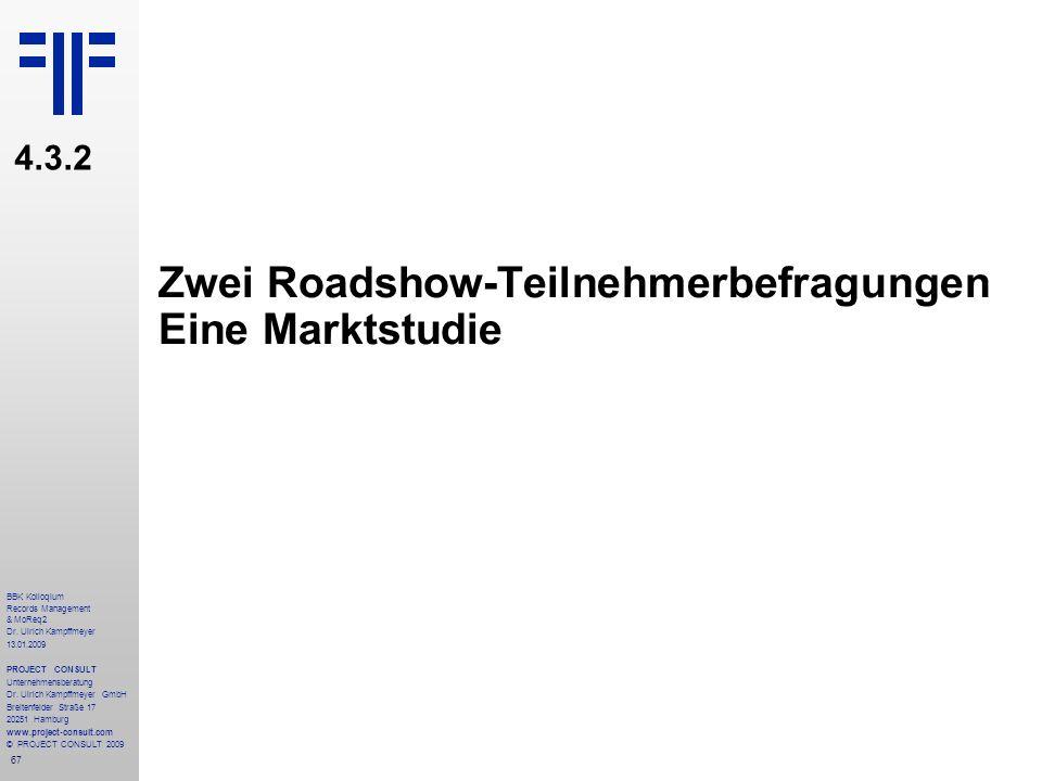 Zwei Roadshow-Teilnehmerbefragungen Eine Marktstudie