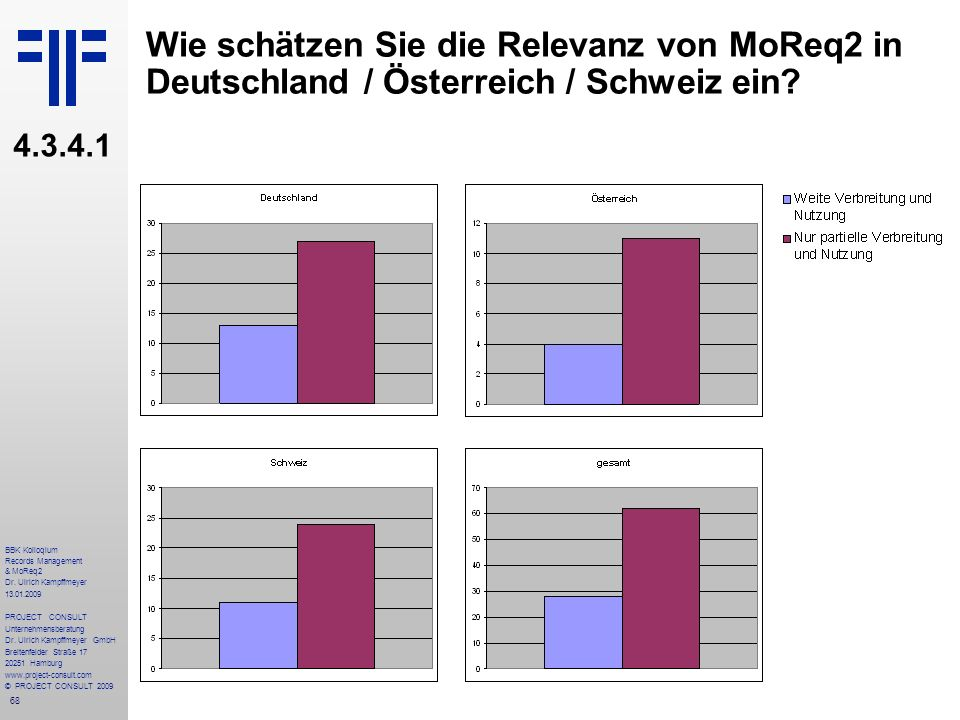 Wie schätzen Sie die Relevanz von MoReq2 in Deutschland / Österreich / Schweiz ein