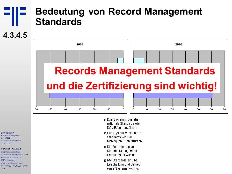 Bedeutung von Record Management Standards