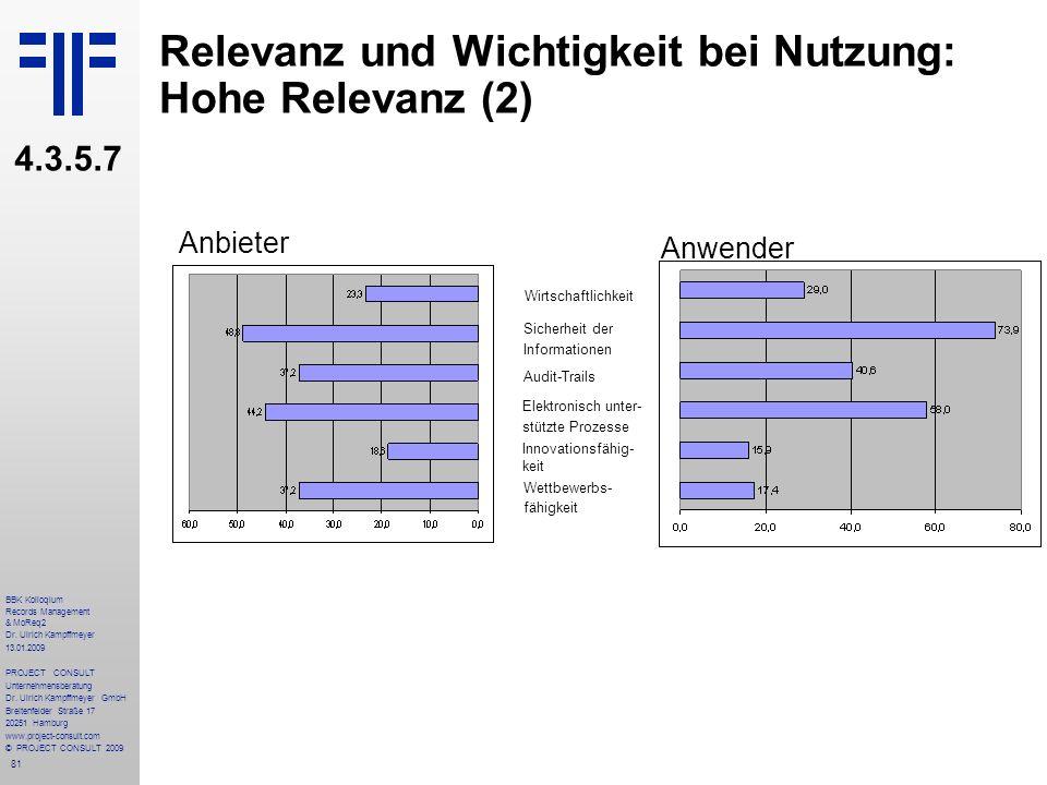 Relevanz und Wichtigkeit bei Nutzung: Hohe Relevanz (2)