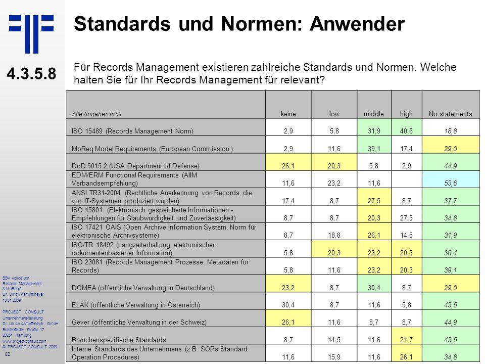 Standards und Normen: Anwender