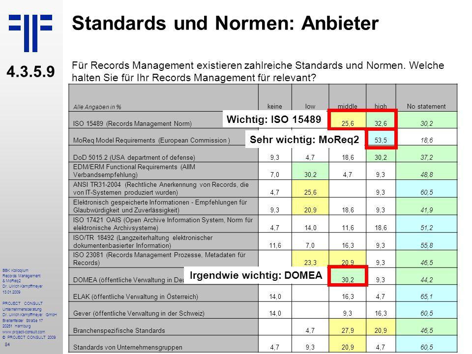 Standards und Normen: Anbieter
