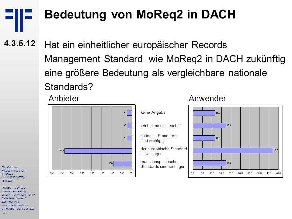 Bedeutung von MoReq2 in DACH