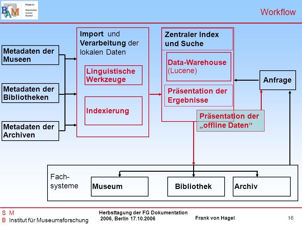 Workflow Indexierung Linguistische Werkzeuge