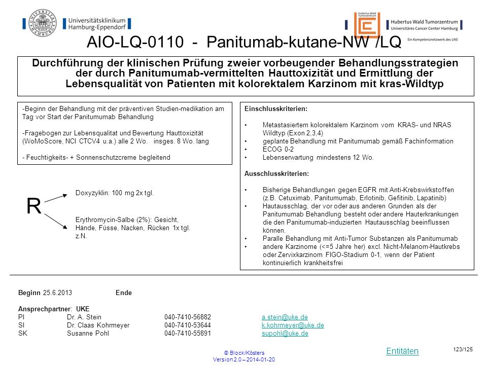 AIO-LQ-0110 - Panitumab-kutane-NW /LQ