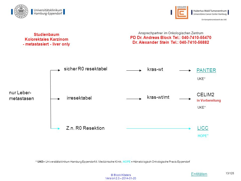 Studienbaum Kolorektales Karzinom - metastasiert - liver only