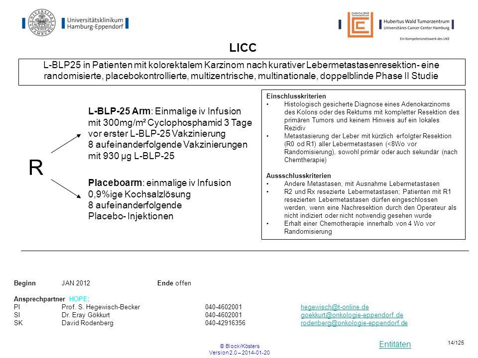 LICC L-BLP25 in Patienten mit kolorektalem Karzinom nach kurativer Lebermetastasenresektion- eine.