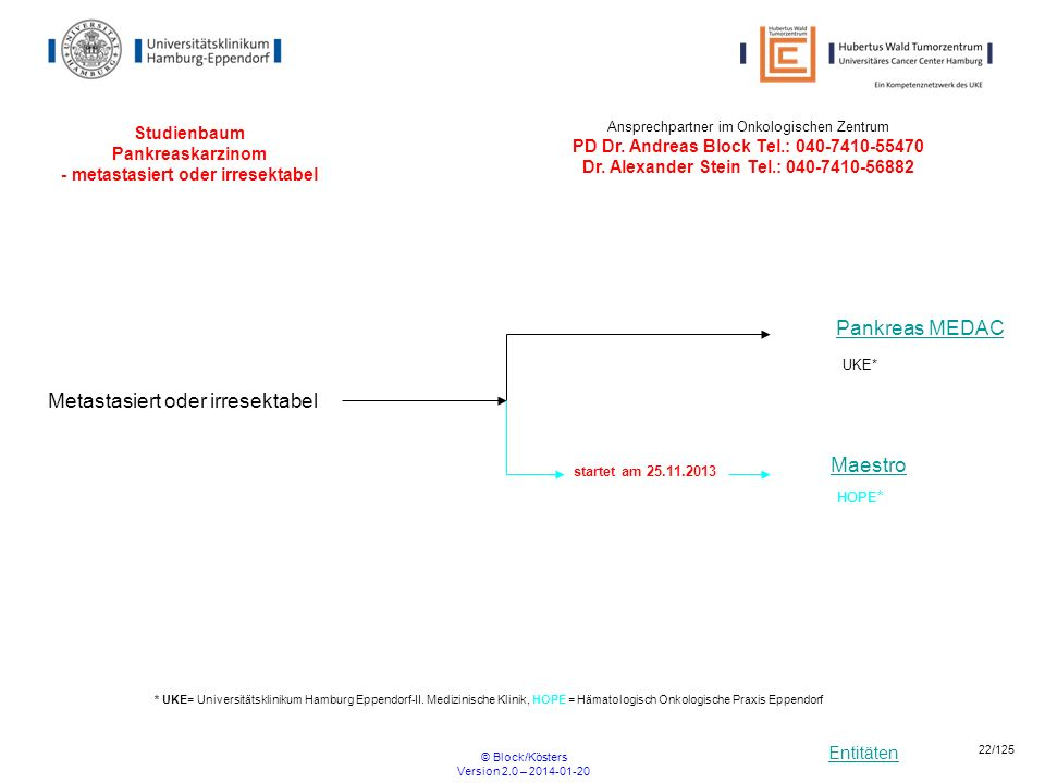 Studienbaum Pankreaskarzinom - metastasiert oder irresektabel