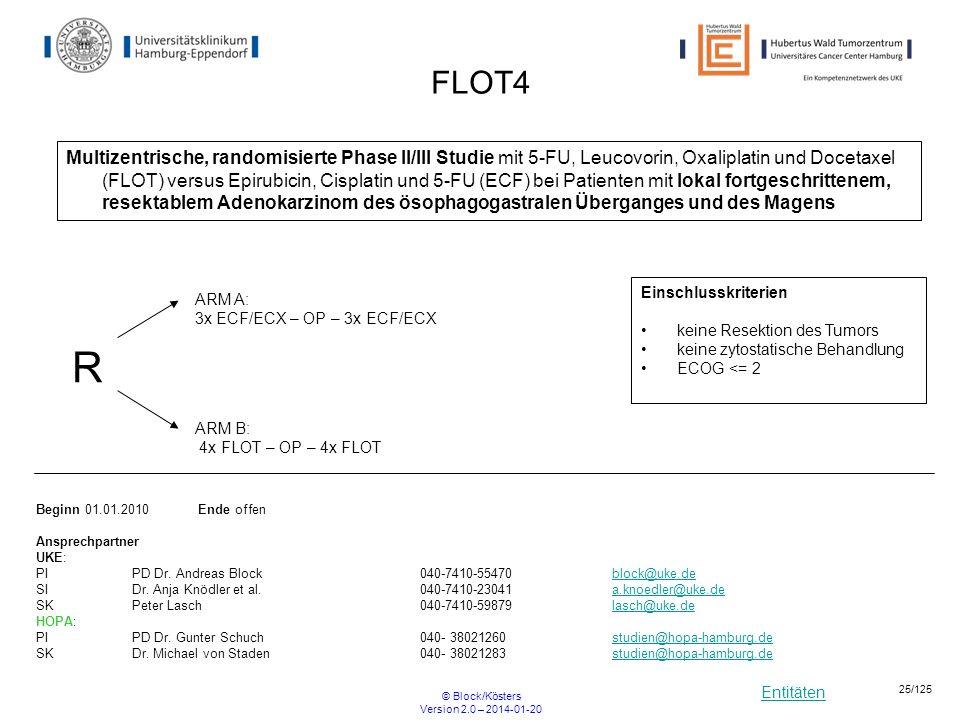 FLOT4