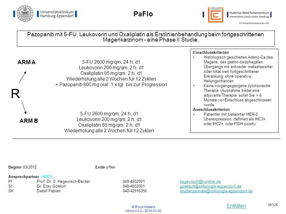 PaFlo Pazopanib mit 5-FU, Leukovorin und Oxaliplatin als Erstlinienbehandlung beim fortgeschrittenen Magenkarzinom - eine Phase II Studie.