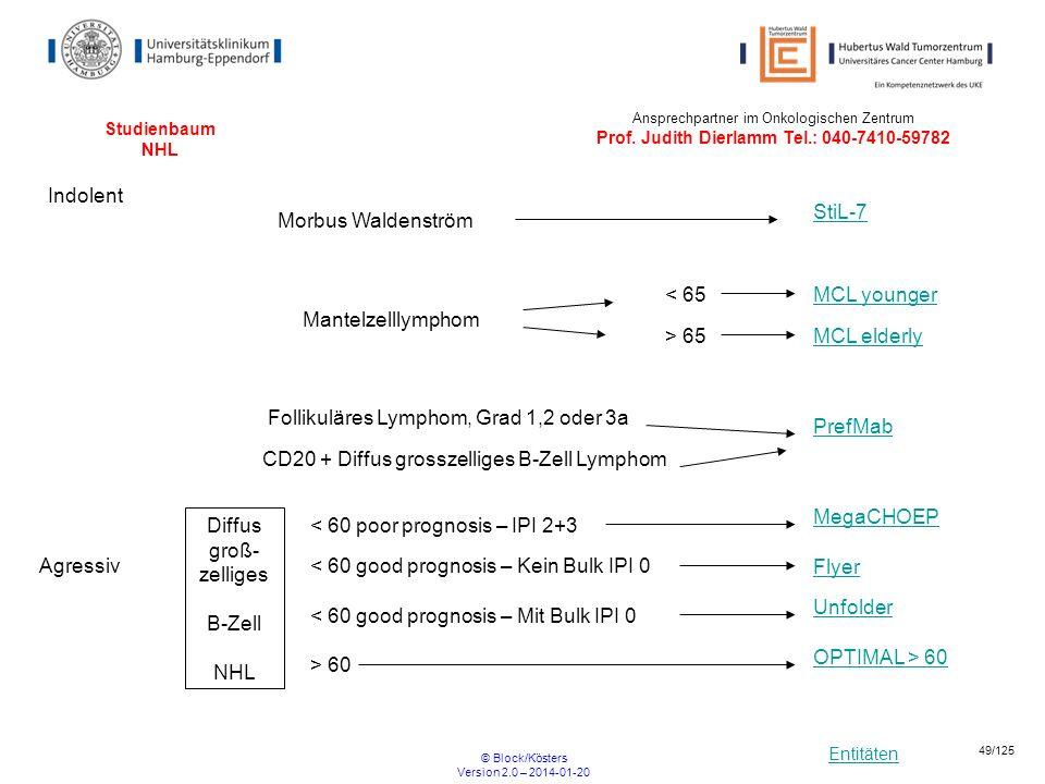 Follikuläres Lymphom, Grad 1,2 oder 3a PrefMab
