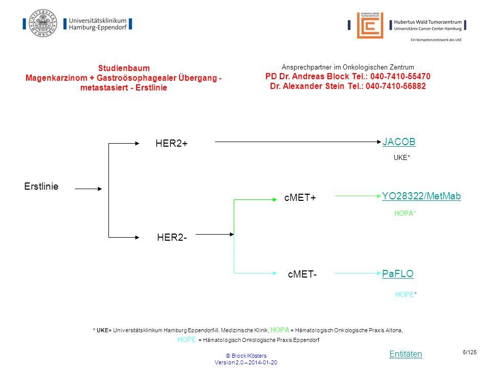 HOPE = Hämatologisch Onkologische Praxis Eppendorf