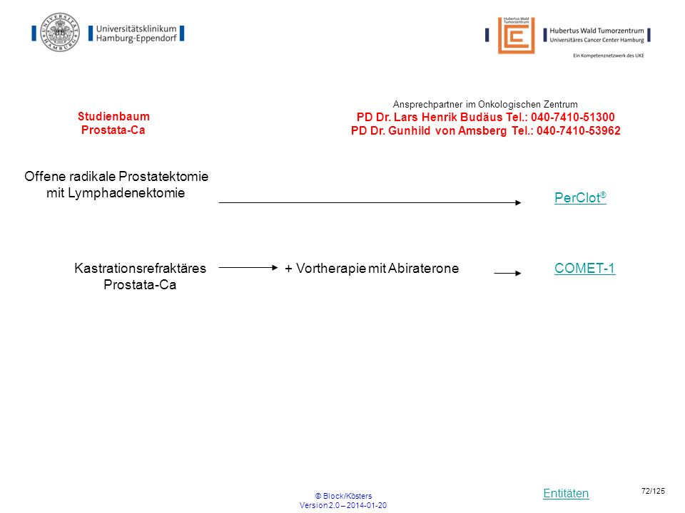 Studienbaum Prostata-Ca