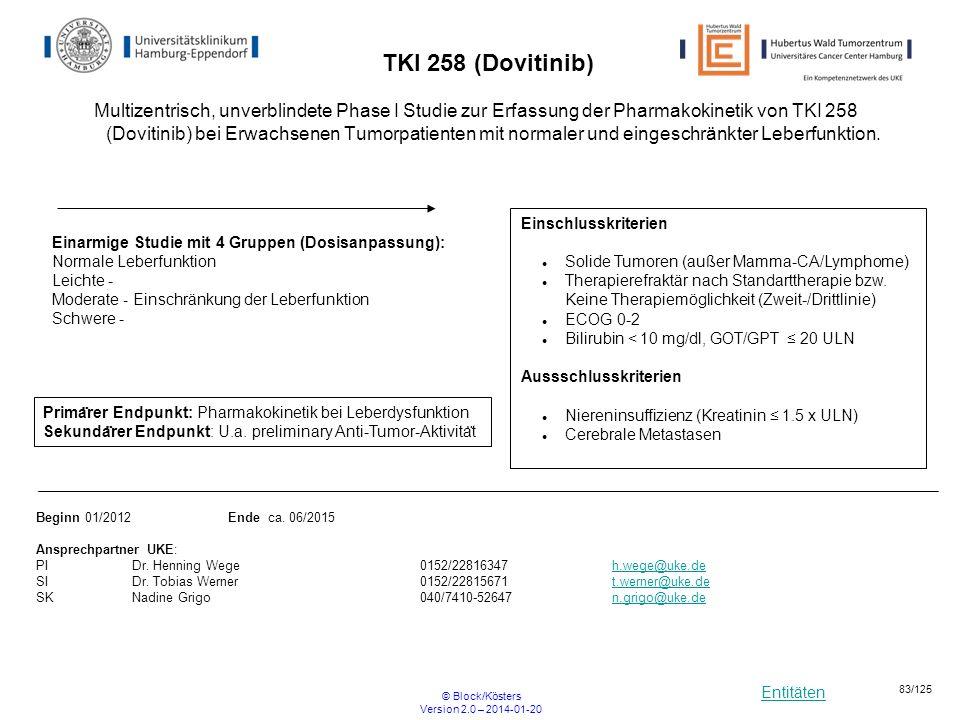 TKI 258 (Dovitinib)